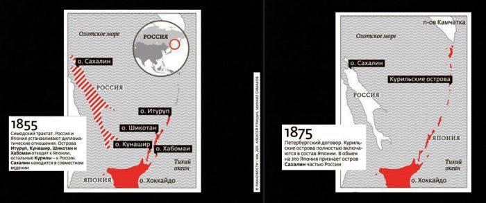 договор России с Японией